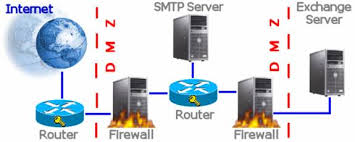 SMTP RELAY SERVICE