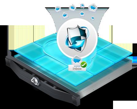 SMTP Service providers